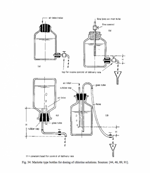 Simple Method for the Treatment of Drinking Water